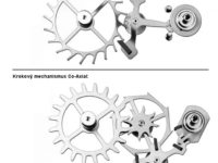 Pákový krokový mechanismus a Co-Axial